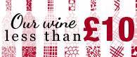 Wineandco event 2